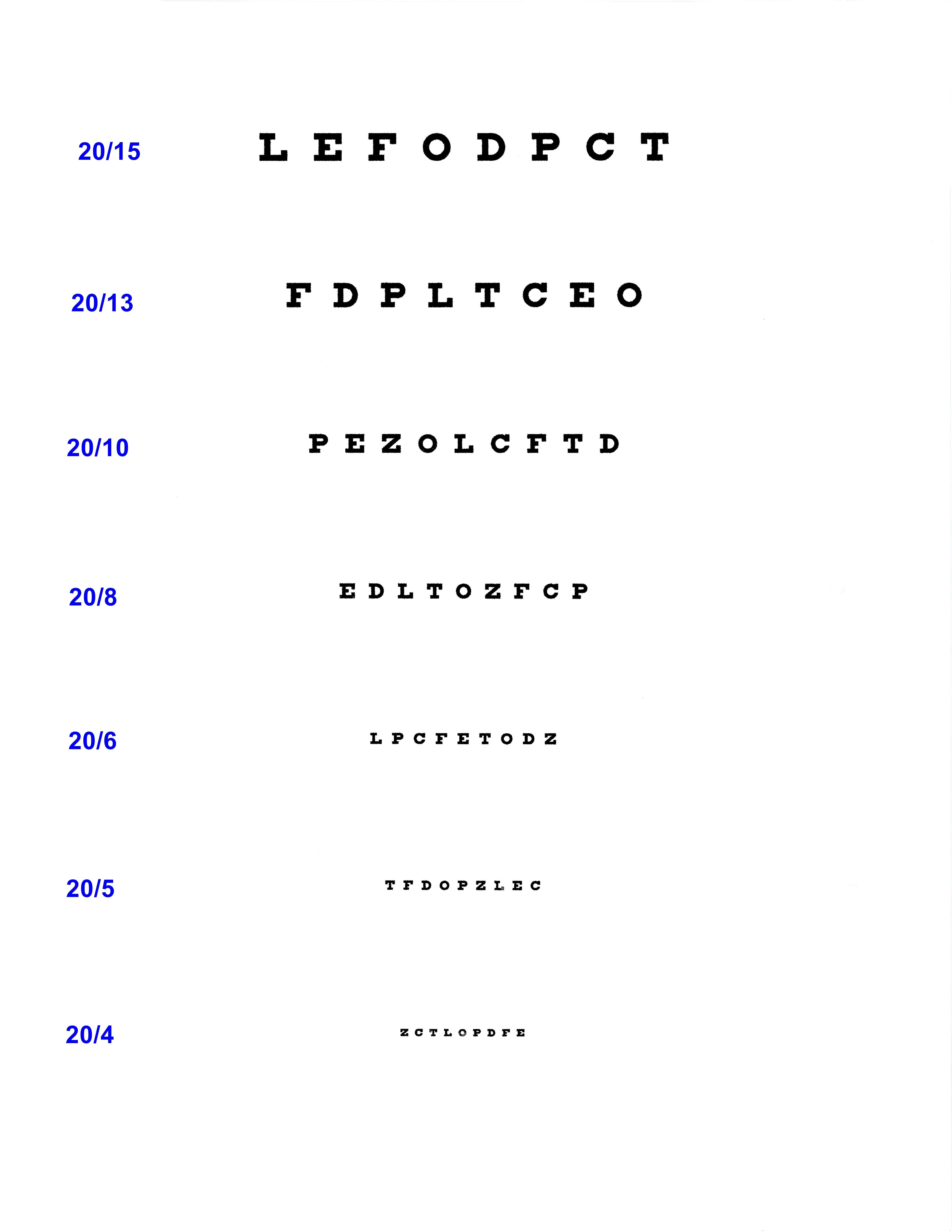 E EYECHART Bottom Page